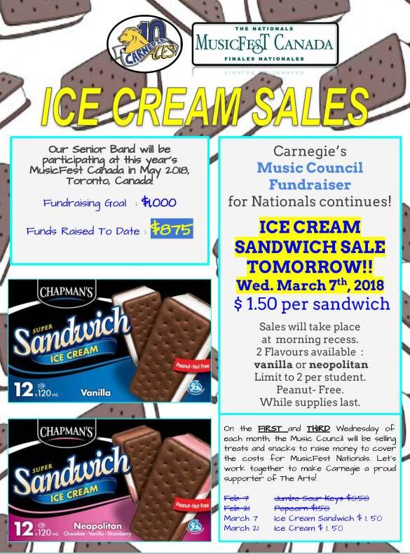 Ice Cream Sandwich blog